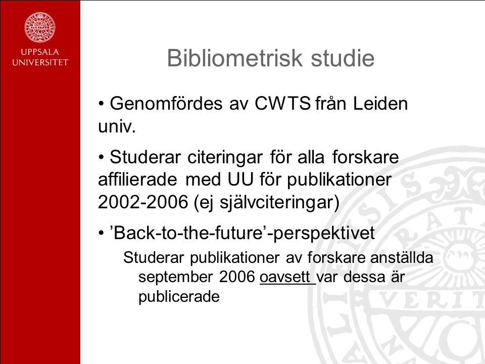 Bibliometrisk studie Genomfördes av CWTS från Leiden univ.