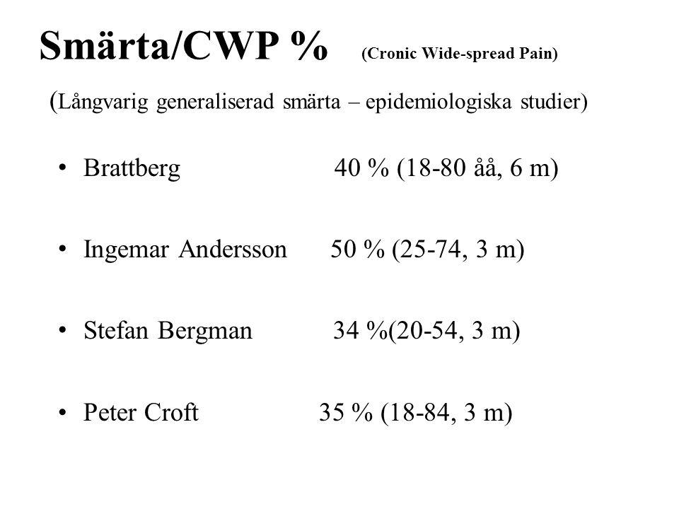 Smärta/CWP % (Cronic Wide-spread Pain) (Långvarig generaliserad smärta – epidemiologiska studier)