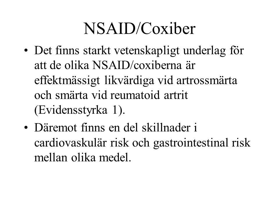 NSAID/Coxiber