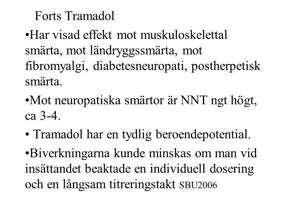 Forts Tramadol Har visad effekt mot muskuloskelettal smärta, mot ländryggssmärta, mot fibromyalgi, diabetesneuropati, postherpetisk smärta.