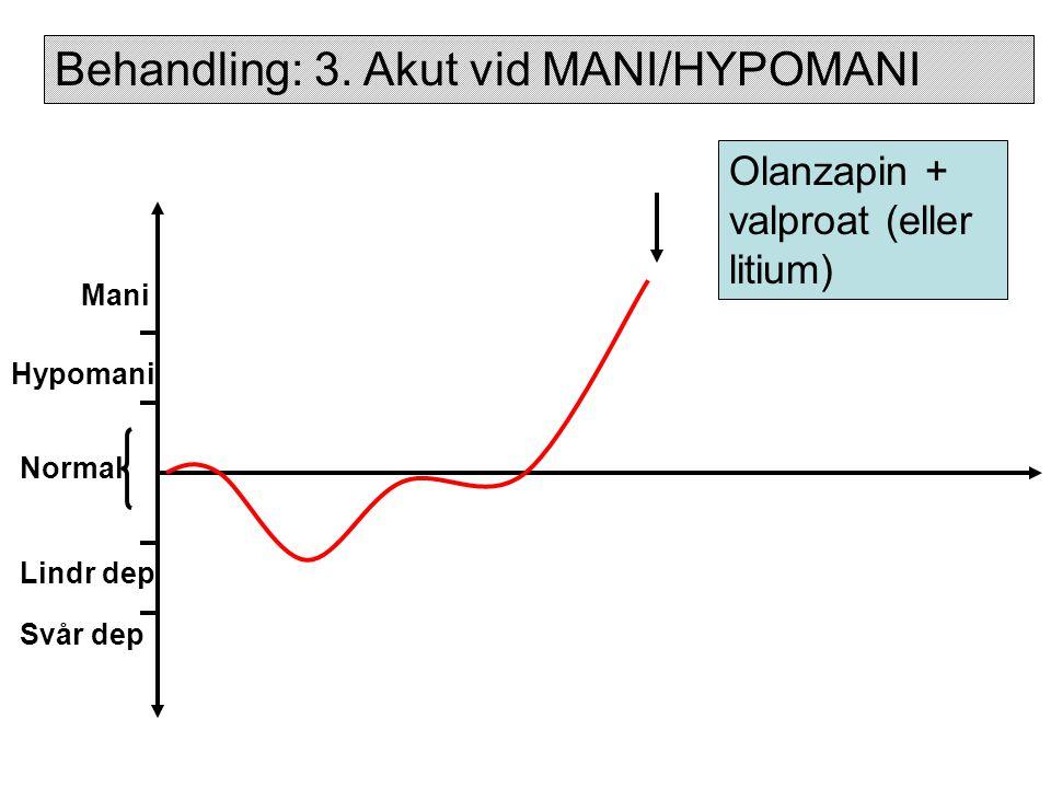 Behandling: 3. Akut vid MANI/HYPOMANI