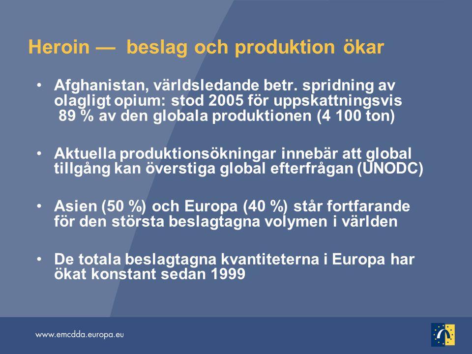 Heroin — beslag och produktion ökar