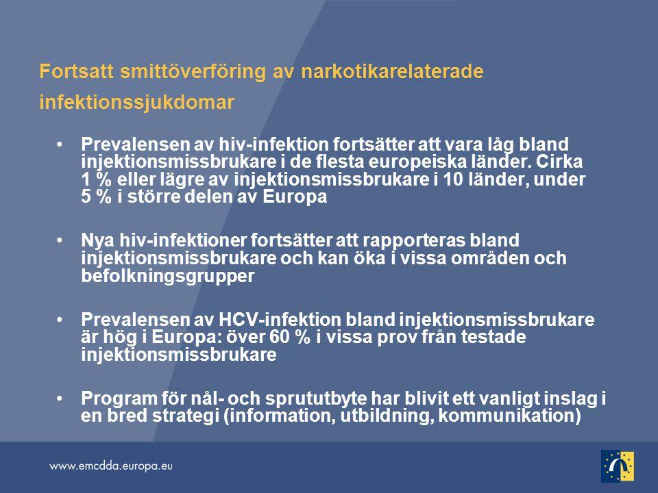 Fortsatt smittöverföring av narkotikarelaterade infektionssjukdomar