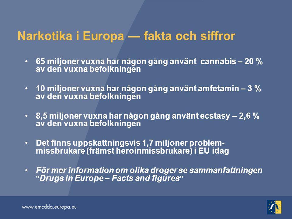Narkotika i Europa — fakta och siffror