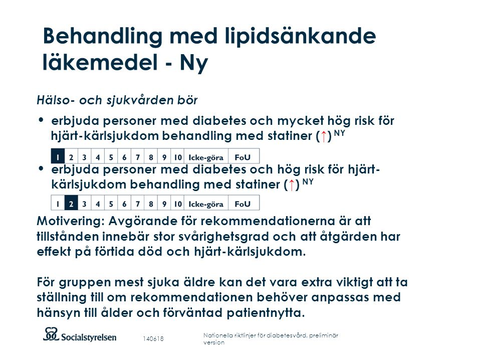 Behandling med lipidsänkande läkemedel - Ny