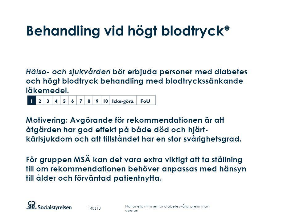 Behandling vid högt blodtryck*