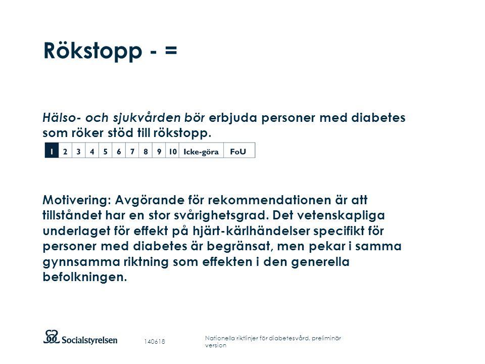 Rökstopp - = Hälso- och sjukvården bör erbjuda personer med diabetes som röker stöd till rökstopp.