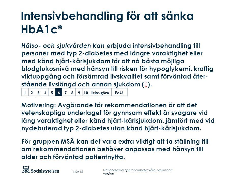 Intensivbehandling för att sänka HbA1c*
