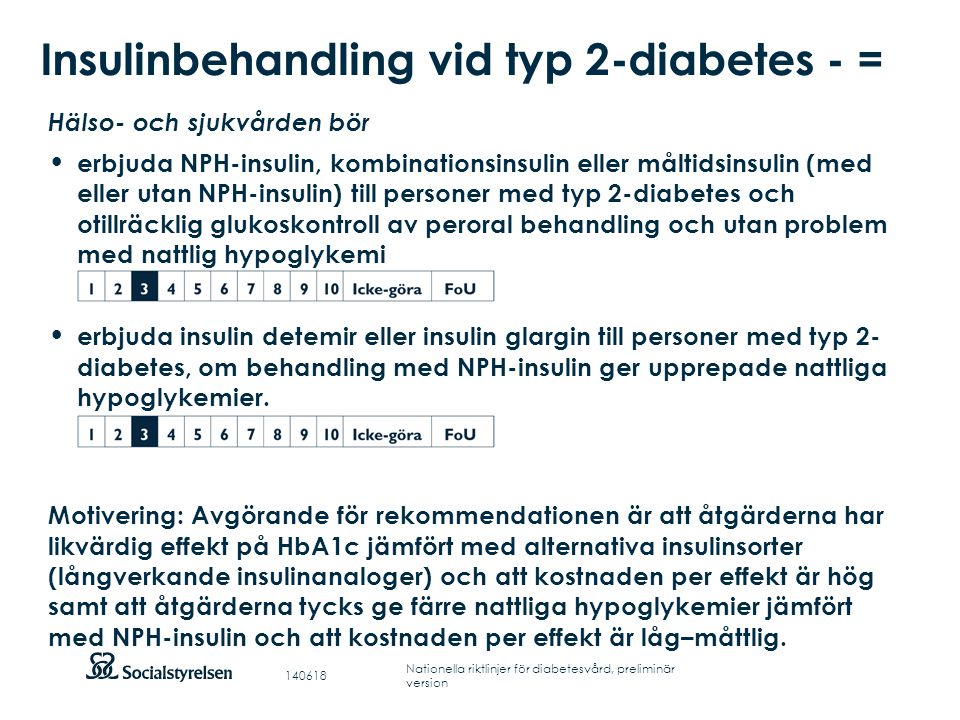 Insulinbehandling vid typ 2-diabetes - =