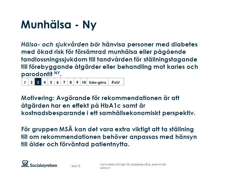 Munhälsa - Ny