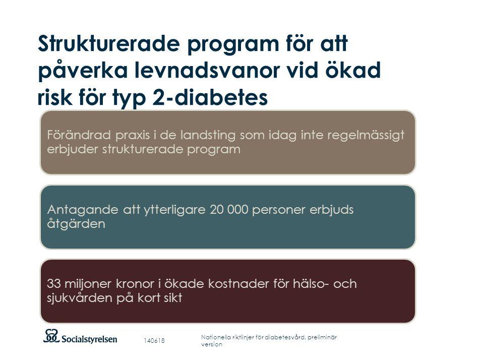 Strukturerade program för att påverka levnadsvanor vid ökad risk för typ 2-diabetes