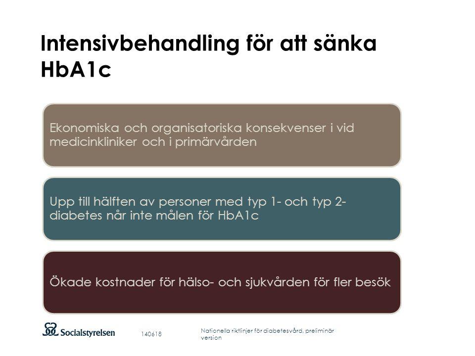 Intensivbehandling för att sänka HbA1c