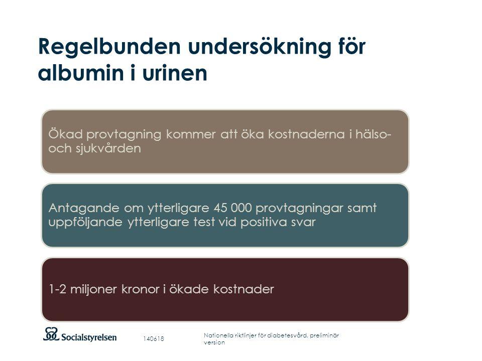 Regelbunden undersökning för albumin i urinen