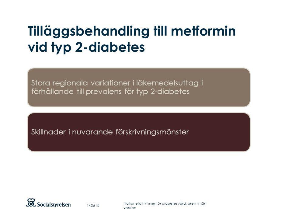 Tilläggsbehandling till metformin vid typ 2-diabetes