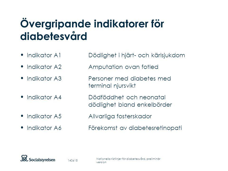 Övergripande indikatorer för diabetesvård
