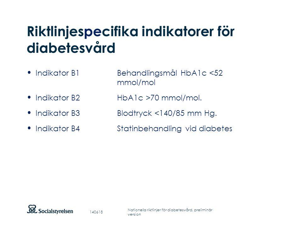 Riktlinjespecifika indikatorer för diabetesvård