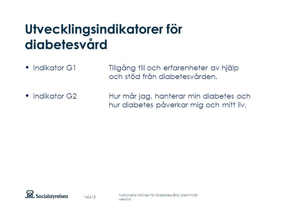Utvecklingsindikatorer för diabetesvård