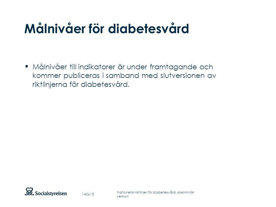 Målnivåer för diabetesvård