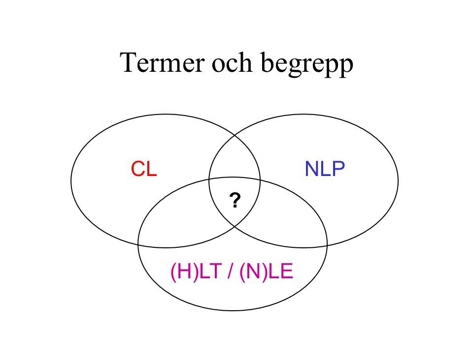 Termer och begrepp CL NLP (H)LT / (N)LE