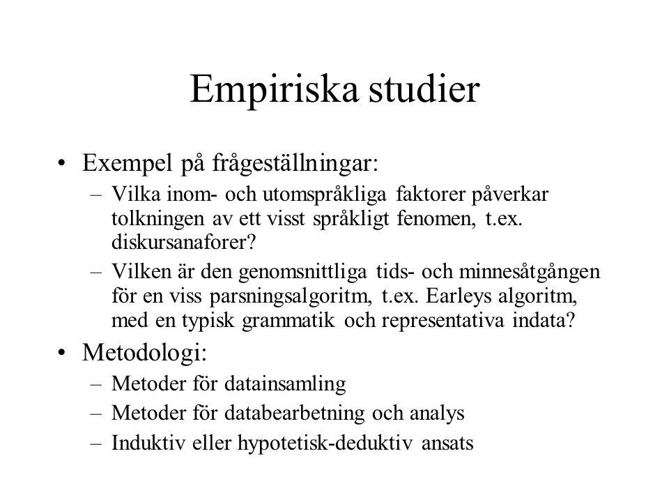 Empiriska studier Exempel på frågeställningar: Metodologi:
