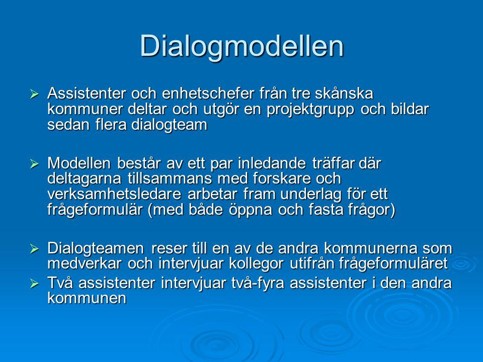 Dialogmodellen Assistenter och enhetschefer från tre skånska kommuner deltar och utgör en projektgrupp och bildar sedan flera dialogteam.