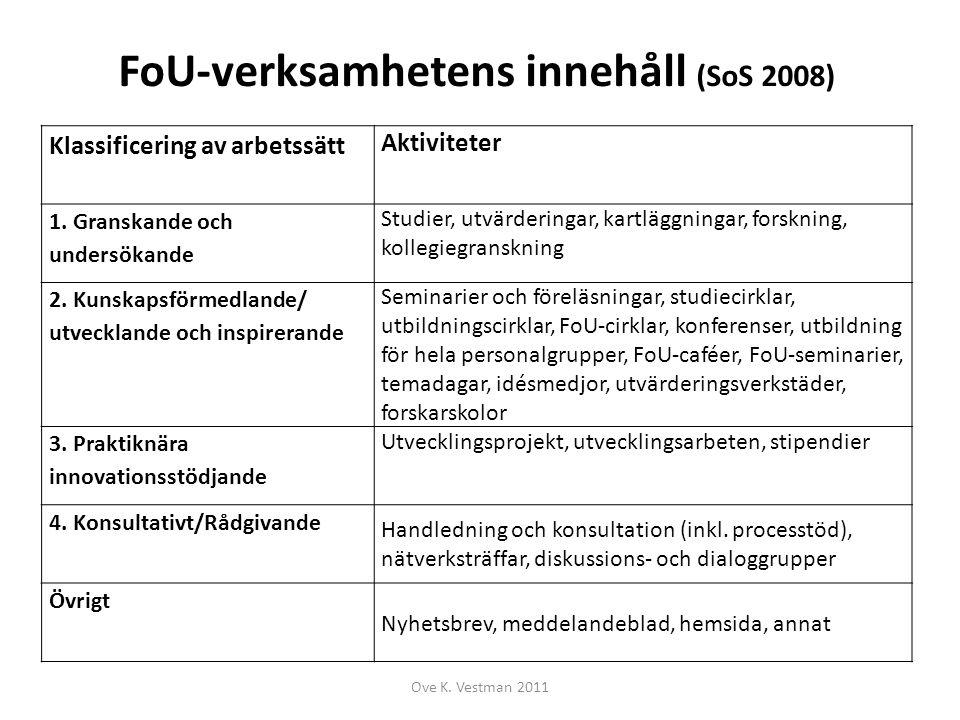 FoU-verksamhetens innehåll (SoS 2008)