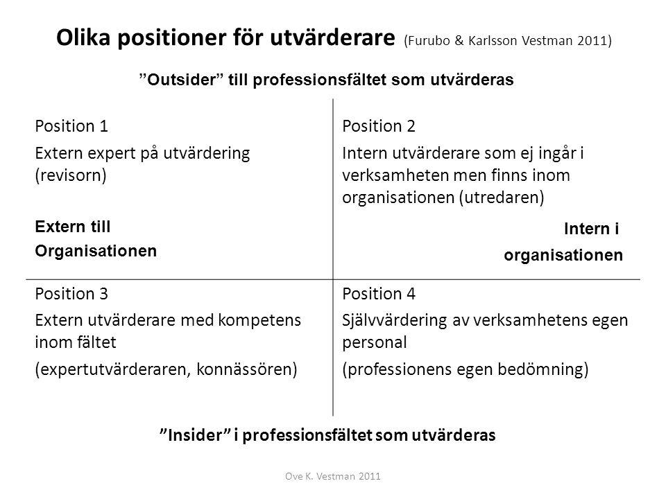 Olika positioner för utvärderare (Furubo & Karlsson Vestman 2011)