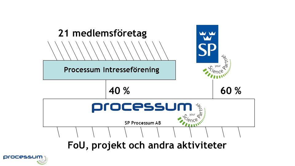 Processum organisation