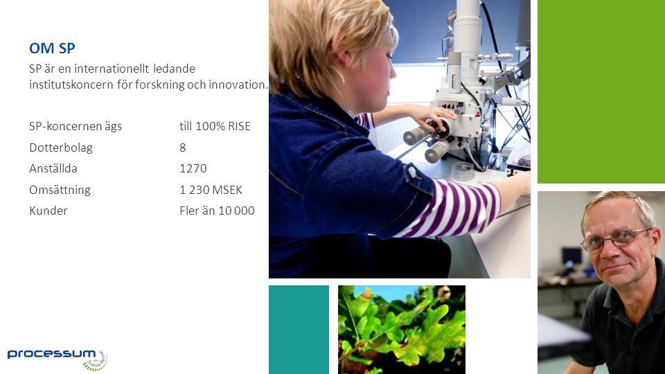OM SP SP är en internationellt ledande institutskoncern för forskning och innovation. SP-koncernen ägs till 100% RISE.