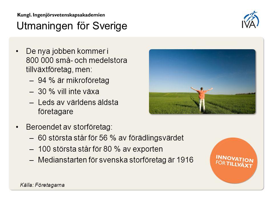 Utmaningen för Sverige