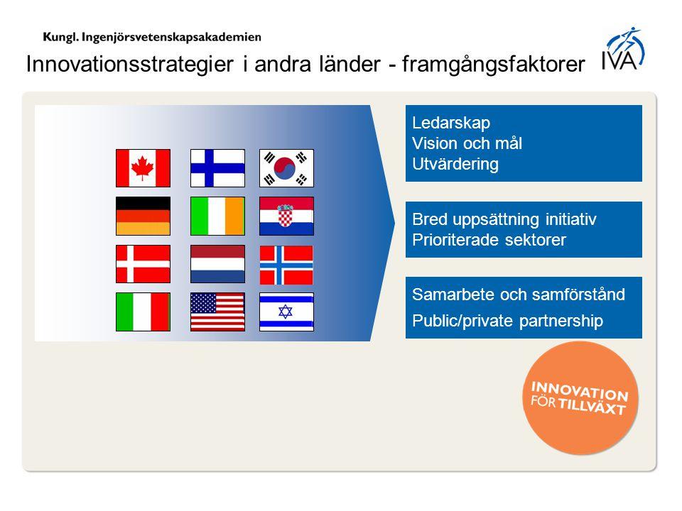 Innovationsstrategier i andra länder - framgångsfaktorer