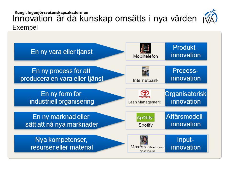 Innovation är då kunskap omsätts i nya värden Exempel