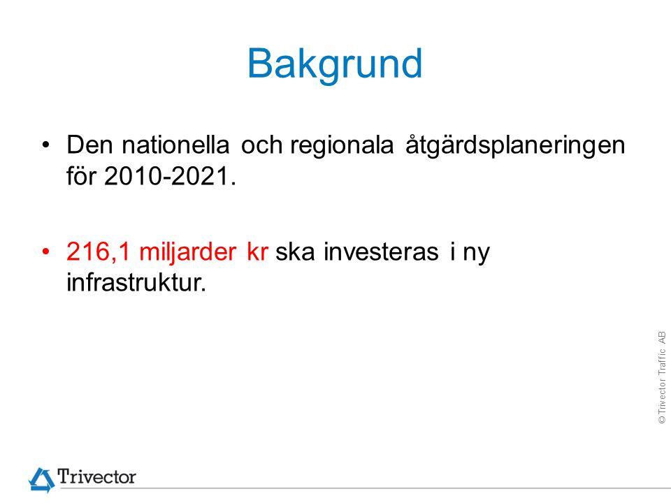 Bakgrund Den nationella och regionala åtgärdsplaneringen för 2010-2021.