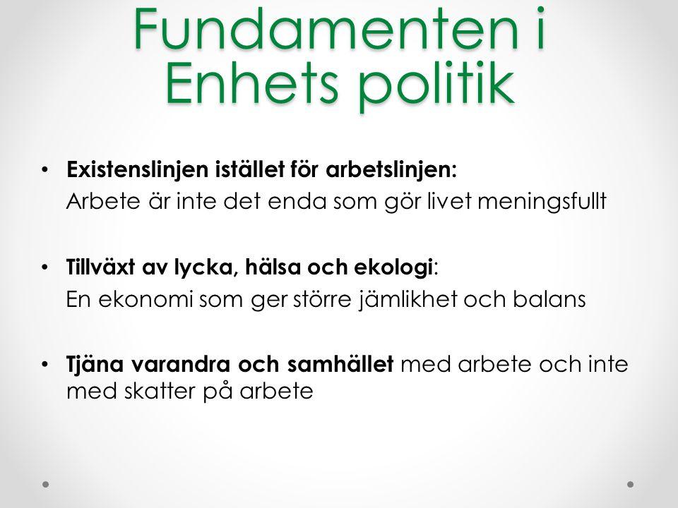 Fundamenten i Enhets politik