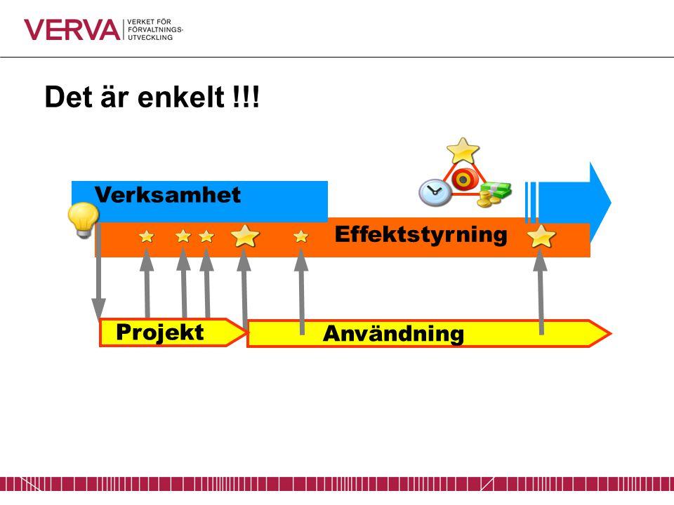 Det är enkelt !!! Projekt Verksamhet Effektstyrning Användning