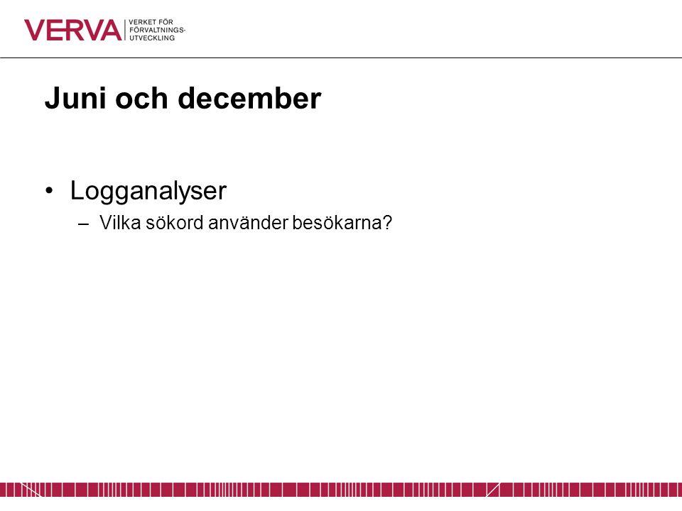 Juni och december Logganalyser Vilka sökord använder besökarna
