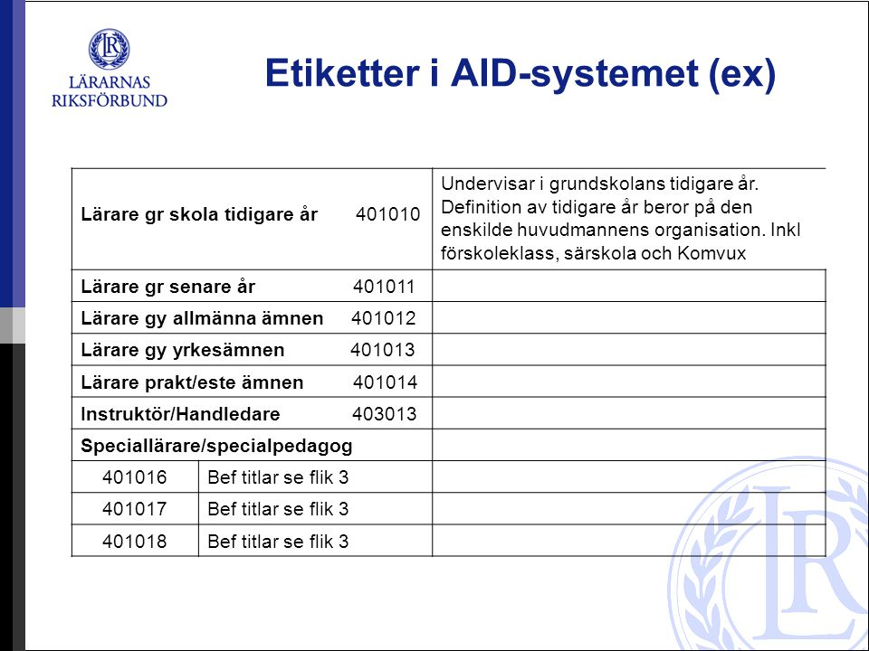 Etiketter i AID-systemet (ex)