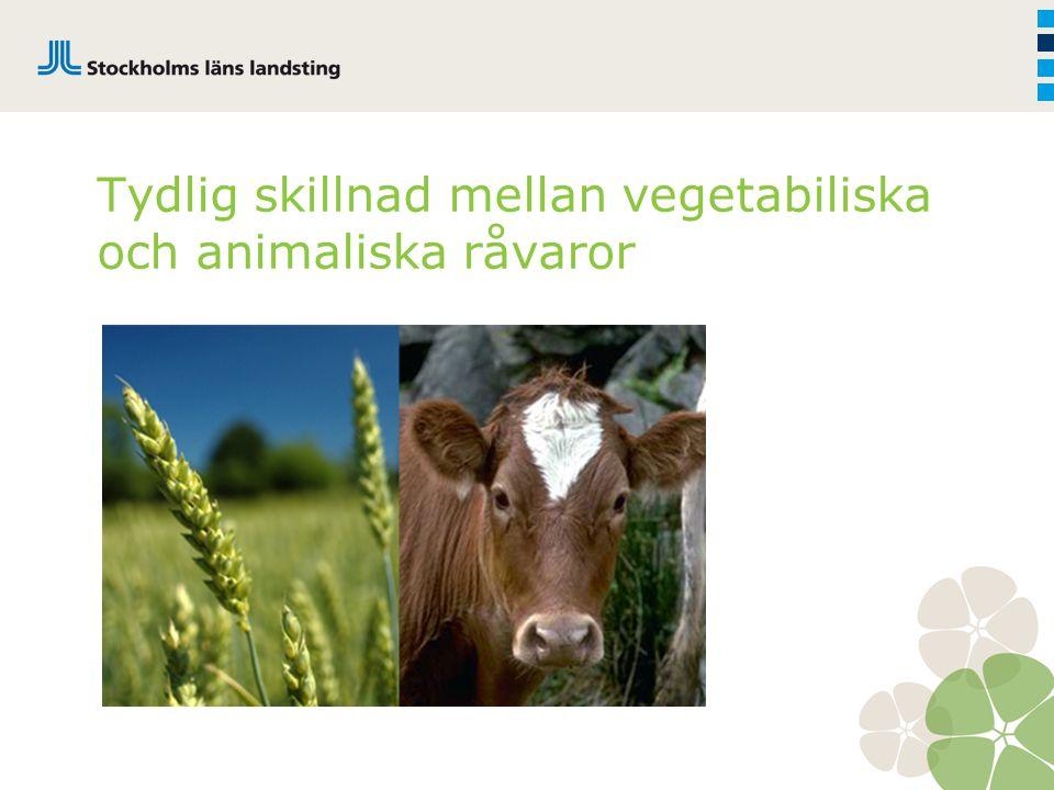 Tydlig skillnad mellan vegetabiliska och animaliska råvaror