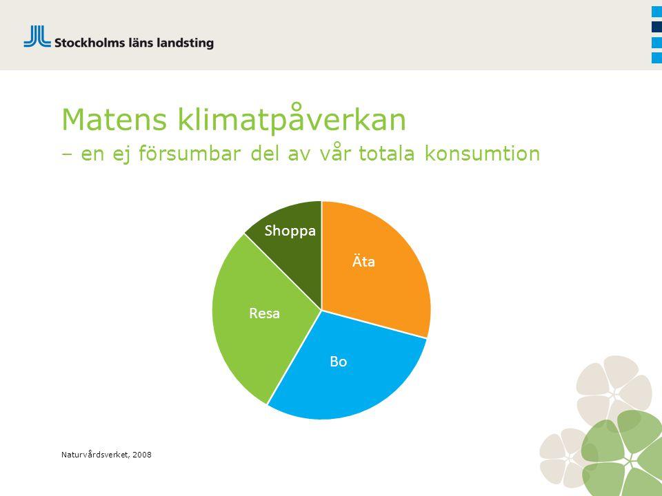 Matens klimatpåverkan – en ej försumbar del av vår totala konsumtion