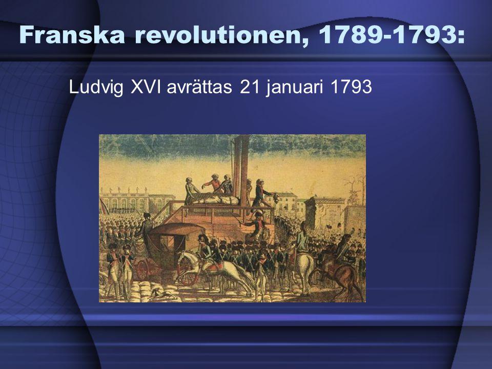 Ludvig XVI avrättas 21 januari 1793