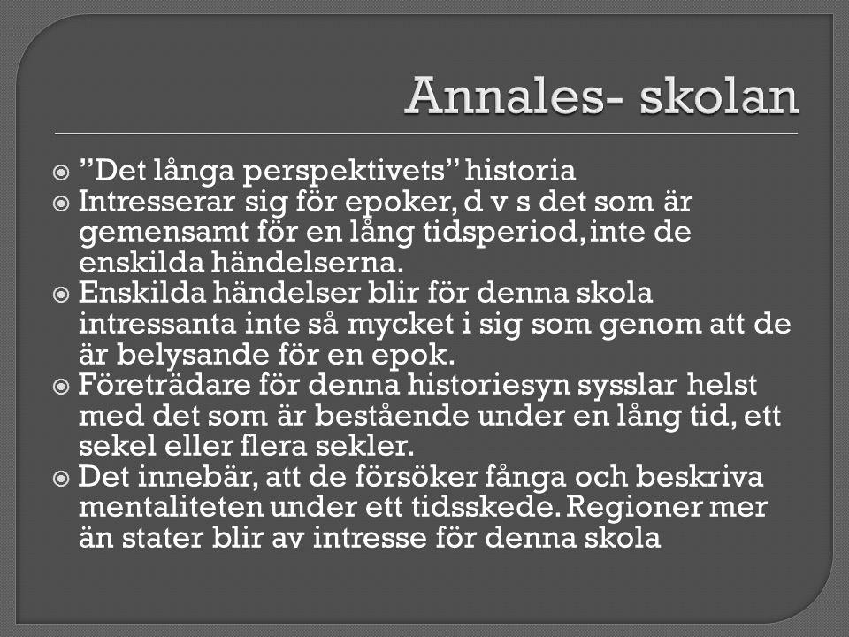 Annales- skolan Det långa perspektivets historia