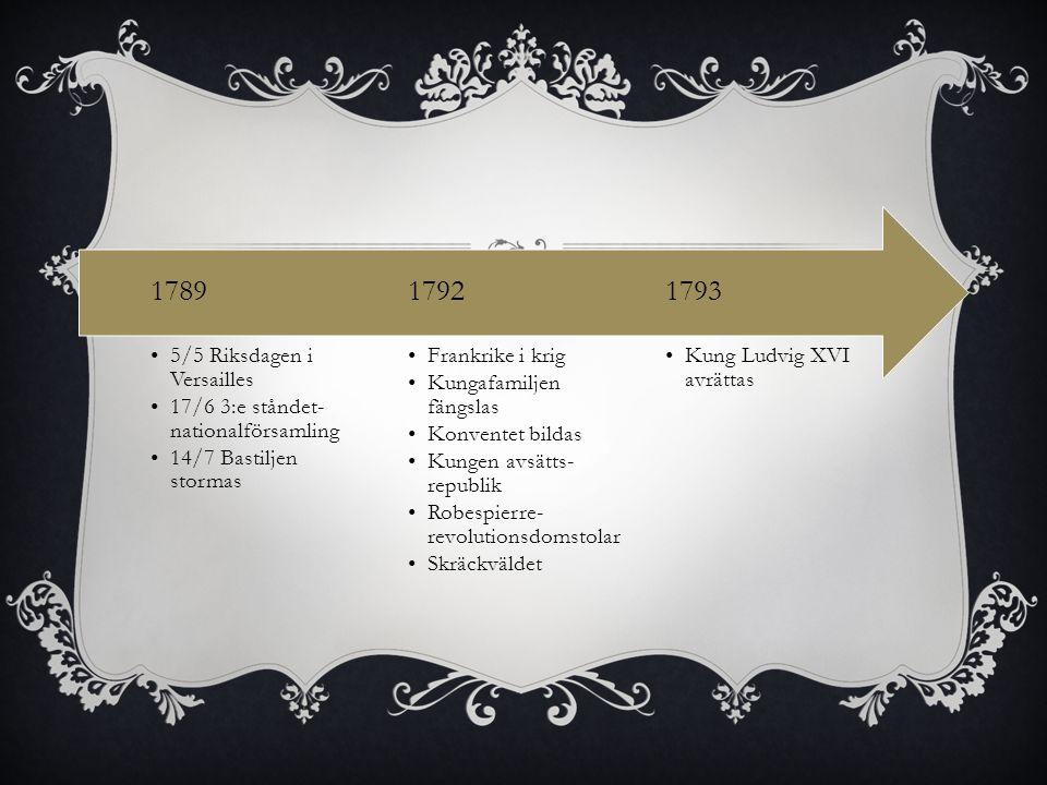 1793 1792 1789 Kung Ludvig XVI avrättas Frankrike i krig