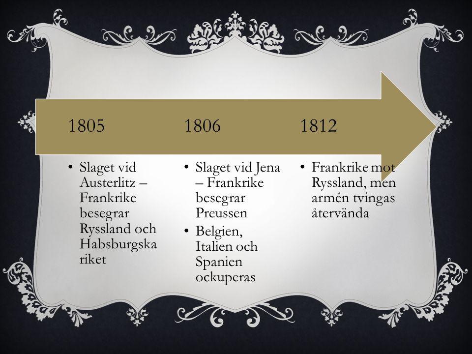 1812 1806 1805 Frankrike mot Ryssland, men armén tvingas återvända