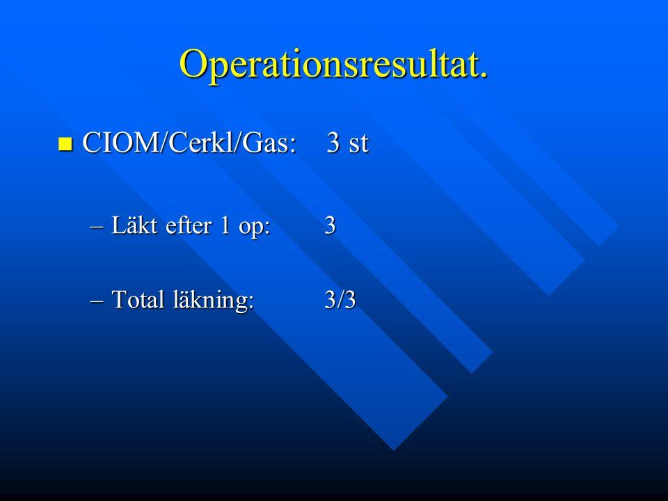 Operationsresultat. CIOM/Cerkl/Gas: 3 st Läkt efter 1 op: 3