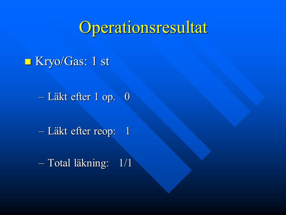 Operationsresultat Kryo/Gas: 1 st Läkt efter 1 op. 0