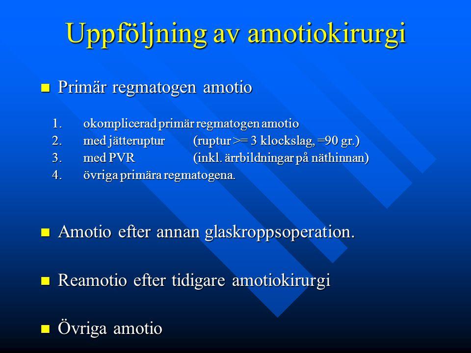 Uppföljning av amotiokirurgi