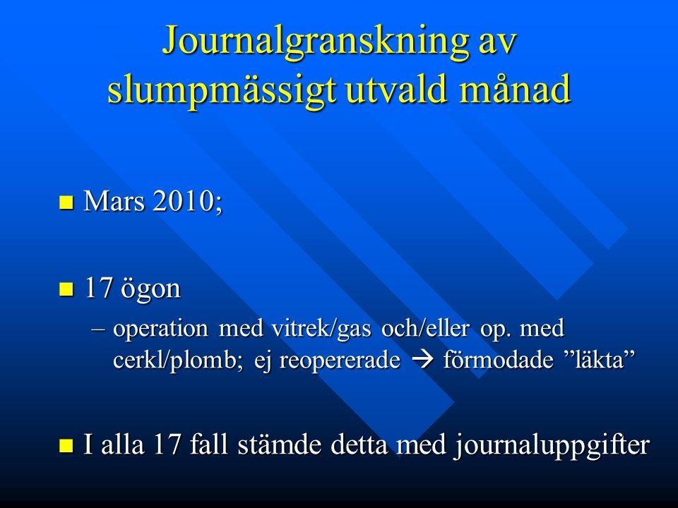 Journalgranskning av slumpmässigt utvald månad