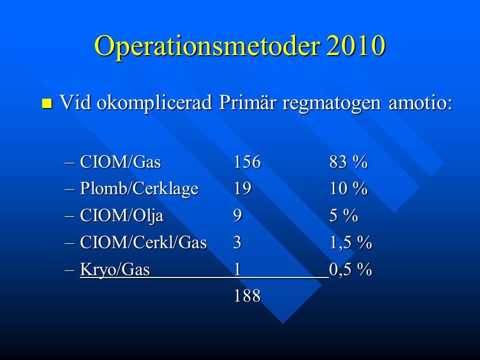 Operationsmetoder 2010 Vid okomplicerad Primär regmatogen amotio:
