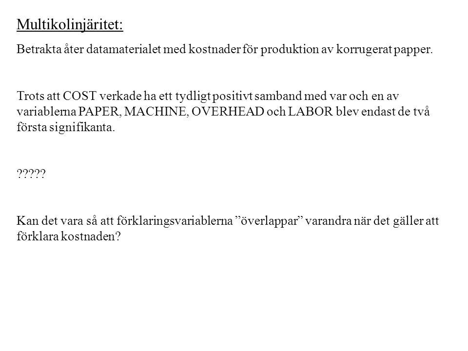Multikolinjäritet: Betrakta åter datamaterialet med kostnader för produktion av korrugerat papper.