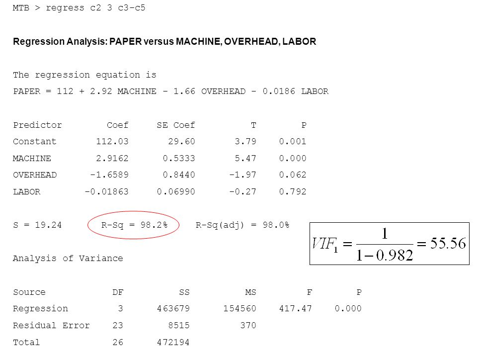 MTB > regress c2 3 c3-c5 Regression Analysis: PAPER versus MACHINE, OVERHEAD, LABOR. The regression equation is.